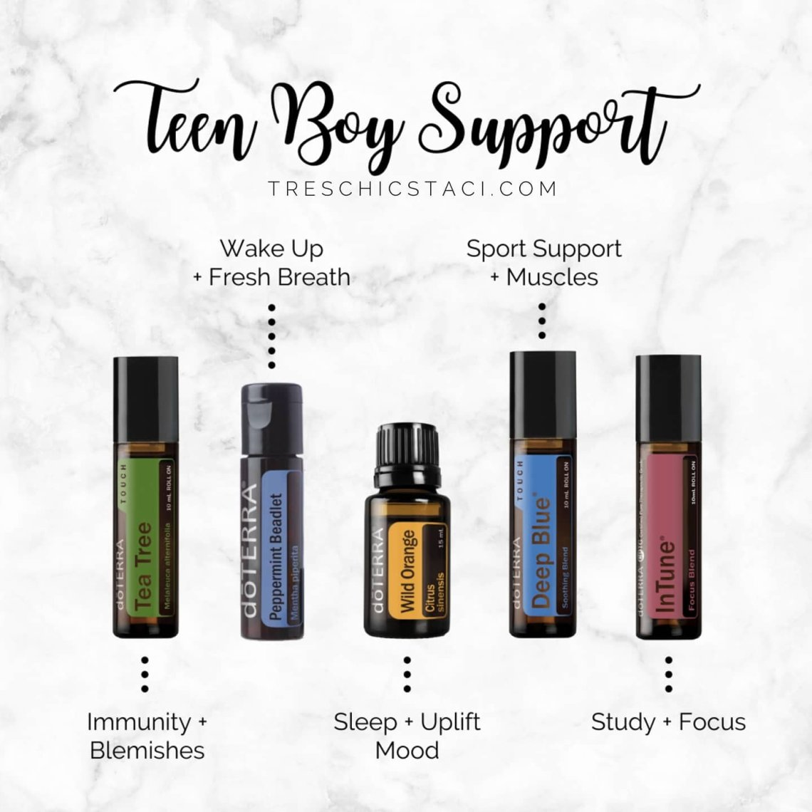 Teen Boy Oils